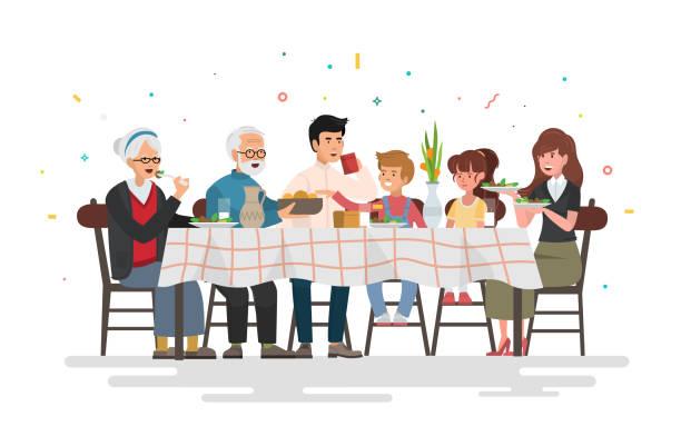 Rozwój zainteresowania, wnikliwości i akceptacji podczas spotkania z rodziną