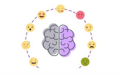 Rozwijam świadomość i inteligencję emocjonalną