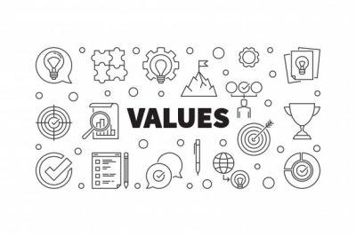 Wierzenia i afirmacje wzmacniające wartości wyznawane w życiu
